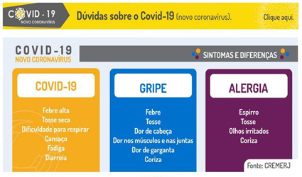Dúvidas sobre o COVID-19