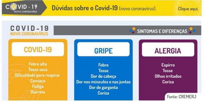 COVID-19: Confira as últimas informações